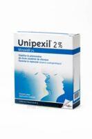 UNIPEXIL 2 POUR CENT,solution pour application cutanée à Malakoff
